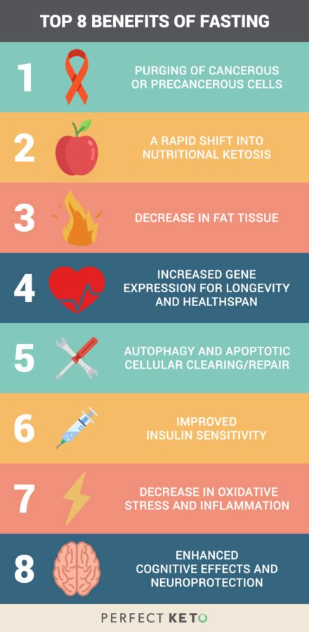 fasting benefits benefits of fasting on keto keto exogenous ketones