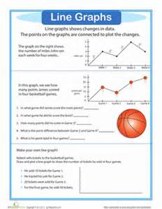 graph basics line graphs worksheet education com