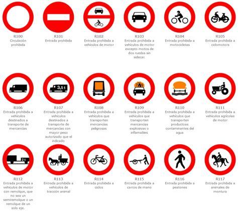 preguntas para examen de conducir moto uruguay se 241 ales de prohibici 243 n de entrada experto en siniestros