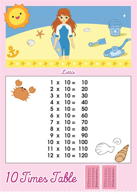 Table Ten by 10 Times Table Printable Chart Lottie Dolls