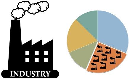 difference between industry and sector with comparison chart key differences