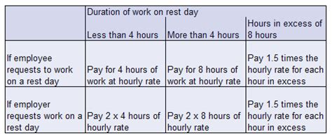 hourly wage definition fact sheet correct way to calculate salaries non