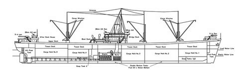 liberty ship wikipedia the free encyclopedia 20 best liberty ship images on pinterest freedom