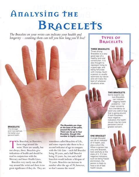 divination palmistry analyzing the mounts divination palmistry analyzing the bracelets