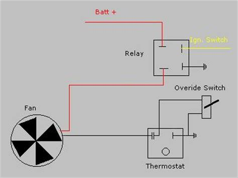 electric fan relay impala tech