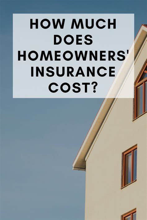 how much does homeowners insurance cost insuramatch