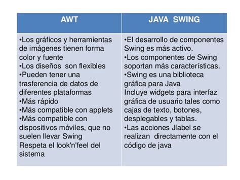 what is awt and swing in java awt y java swing