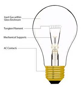 Parts Of A Light Bulb by Incandescent Light Bulb Diagram