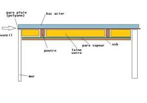 condensation bac acier copain des copeaux