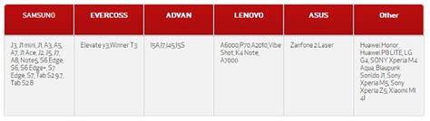 nama bug 4g telkomsel adalah harga tarif 4g lte telkomsel daftar paket internet murah simpati 4g dan 3g kuotadata