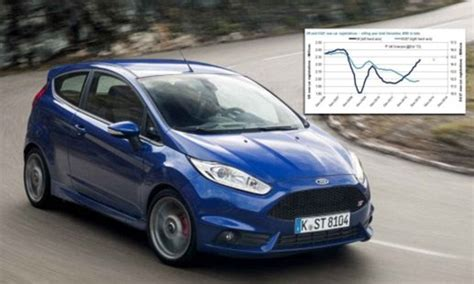 new car sales australia 2014 new car sales in britain raced to a six year high in 2013