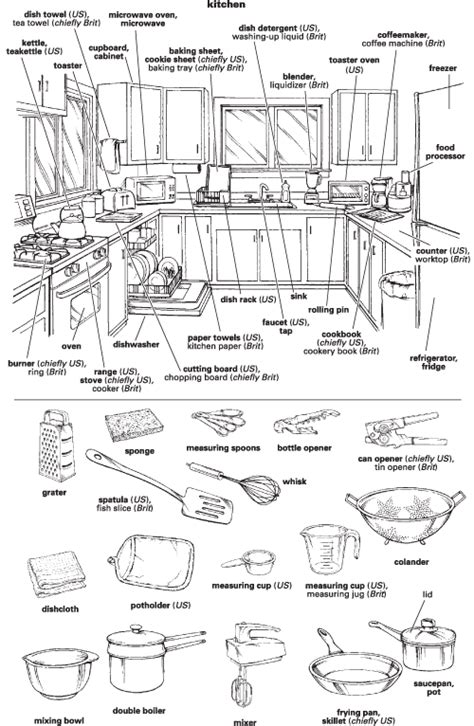 Kitchen Dictionary Definition Kitchen Definition For Language Learners From