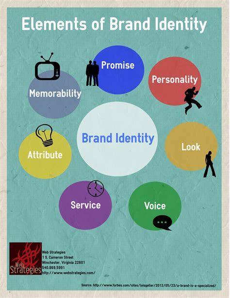 graphic design branding elements resources eyeflow internet marketing why brand identity is important web strategies