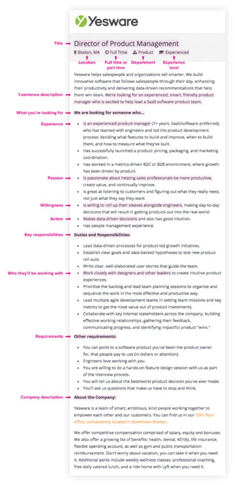 Career Coach Description by This Free Description Template Is Fast And Attracts More Candidates Yesware