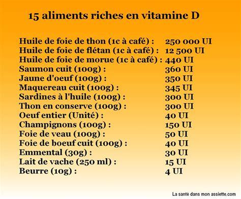vitamine d alimenti 15 aliments riches en vitamine d
