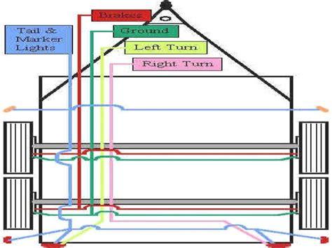 trailer brake wiring diagram 7 way wiring diagram and