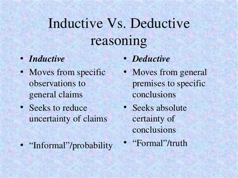 define induction vs deduction define induction deduction 28 images inductive deductive and fallacies 2 3 deductive