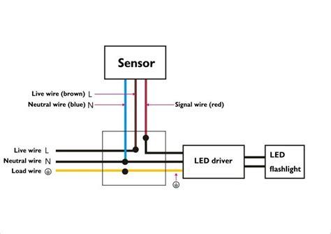 motion sensor light for garage