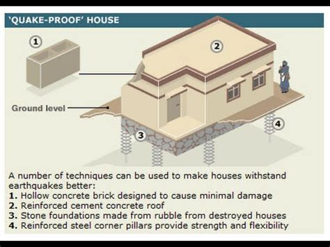 earthquake safe house designs what precautions you should take with the rising building collapse in mumbai akshayargade