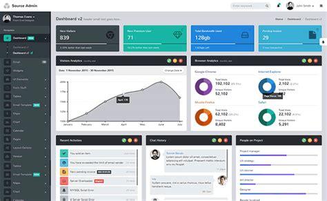 angular html template source admin angularjs html apps admin template
