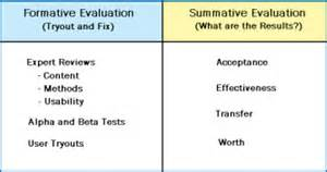 summative assessment template image gallery summative evaluation