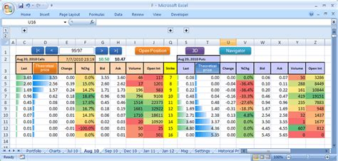 Excel Advanced Financial Statement Analysis Templates Stock Trading Excel Template