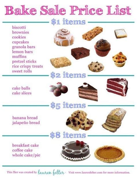 what to sell at a garage sale food