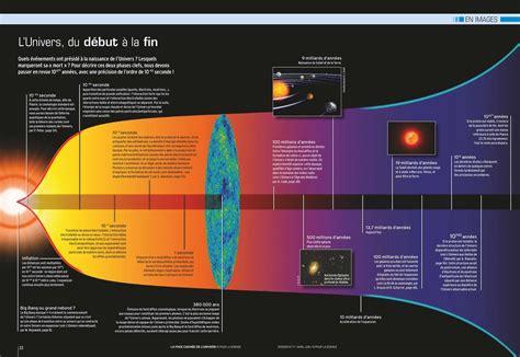 L Histoire De L Univers 2 Jpatou Com Univers