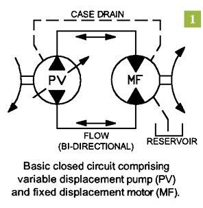 understanding ladder wiring schematics wiring source
