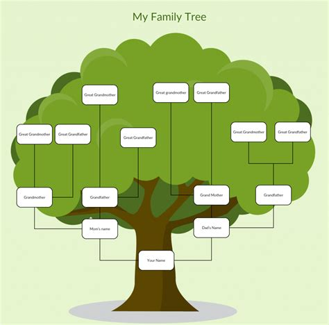 Template Of Tree by Family Tree Template With Photos Is Family Tree Template