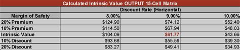 the div net tractor supply stock plunged time to buy