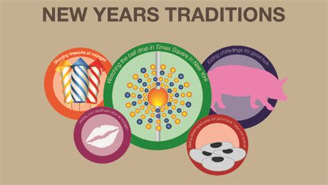 lucky rituals for new year 2015 luck for new years superstitions 28 images festival