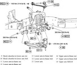 2003 ford f150 front suspension diagram html autos weblog