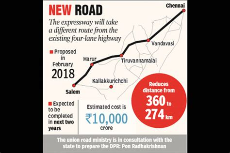 8 Ways To Land A New by Dpr On Chennai Salem E Way To Begin By March End Dtnext In