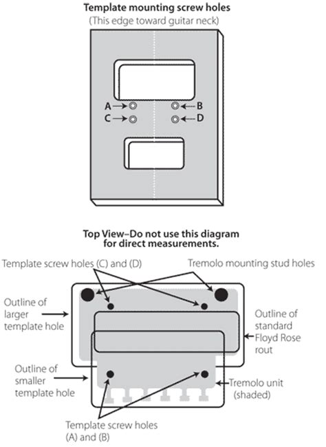 routing guide template router template for recessed floyd tremolo stewmac