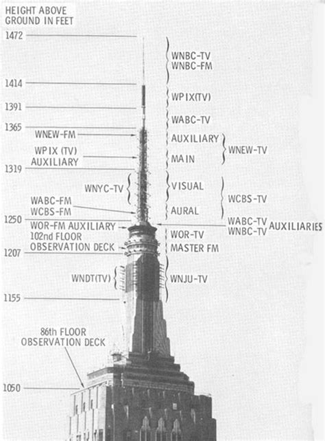 layout of the empire state building september 11 tv reshuffle