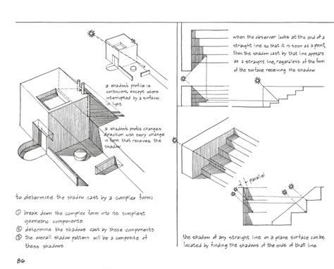 building regulations in brief books books seeing thinking drawing