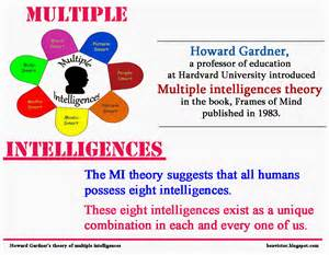 Howard Gardners Theory Of Intelligences Essay by Bonvictor