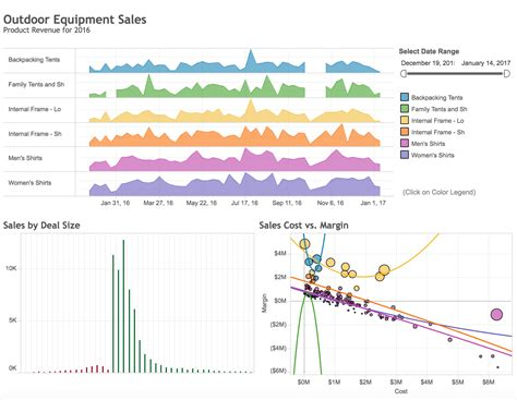 pattern analysis tableau best big data tools 2018 reviews pricing