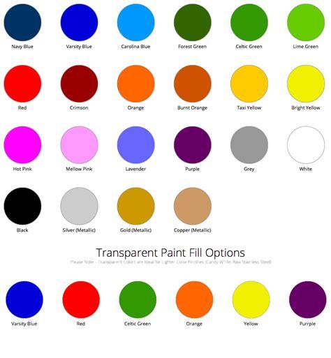 ping color dots ping dot chart narsu ogradysmoving co