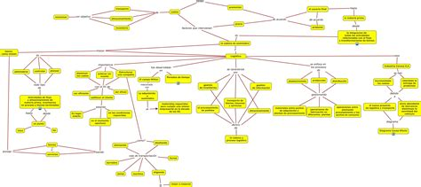 cadena de suministro materia prima logistica y la cadena de suministros cmap