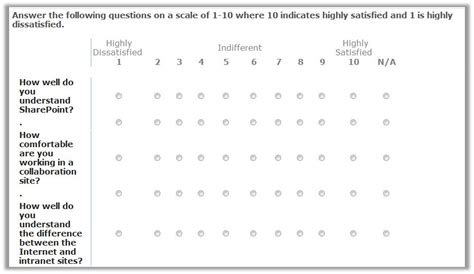 likert scale templates image gallery scale template
