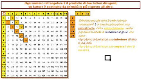 tavole dei divisori matematicamedie i numeri rettangolari