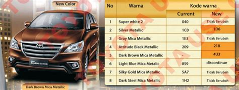 Kas Rem Depan Mobil Kijang Innova 2014 Toyota Kijang Html Autos Weblog