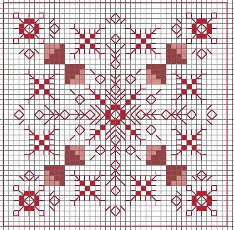design pattern decorator c blackwork esquemas korssting