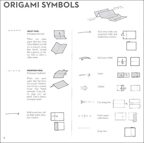 Origami Symbol For - origami diagram symbols choice image how to guide and