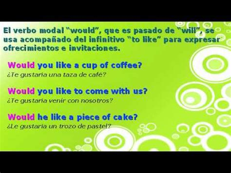 preguntas con should y shouldn t el verbo modal would del ingl 233 s youtube