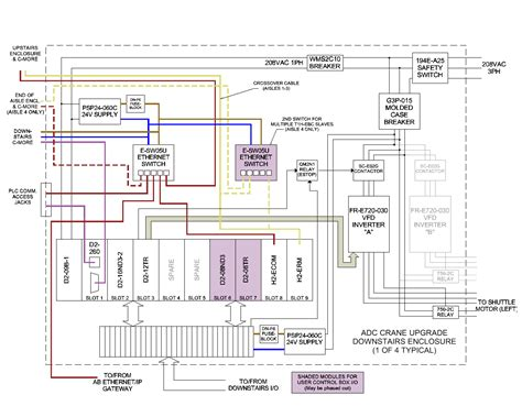 programmable logic controller relay schematic wiring