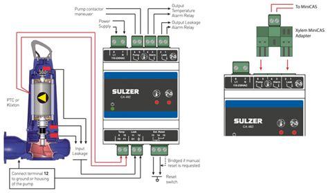 flygt wiring diagram cat5 wiring diagram