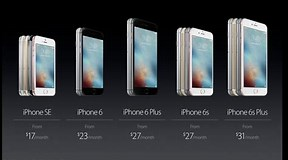Image result for iPhone SE 2016 Unlocked